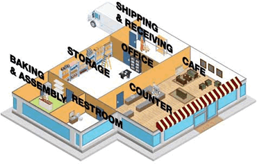 Graphic showing a retail shop with different areas or zones named